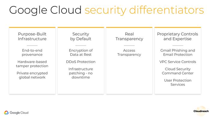 Google Cloud Security Differentiators
